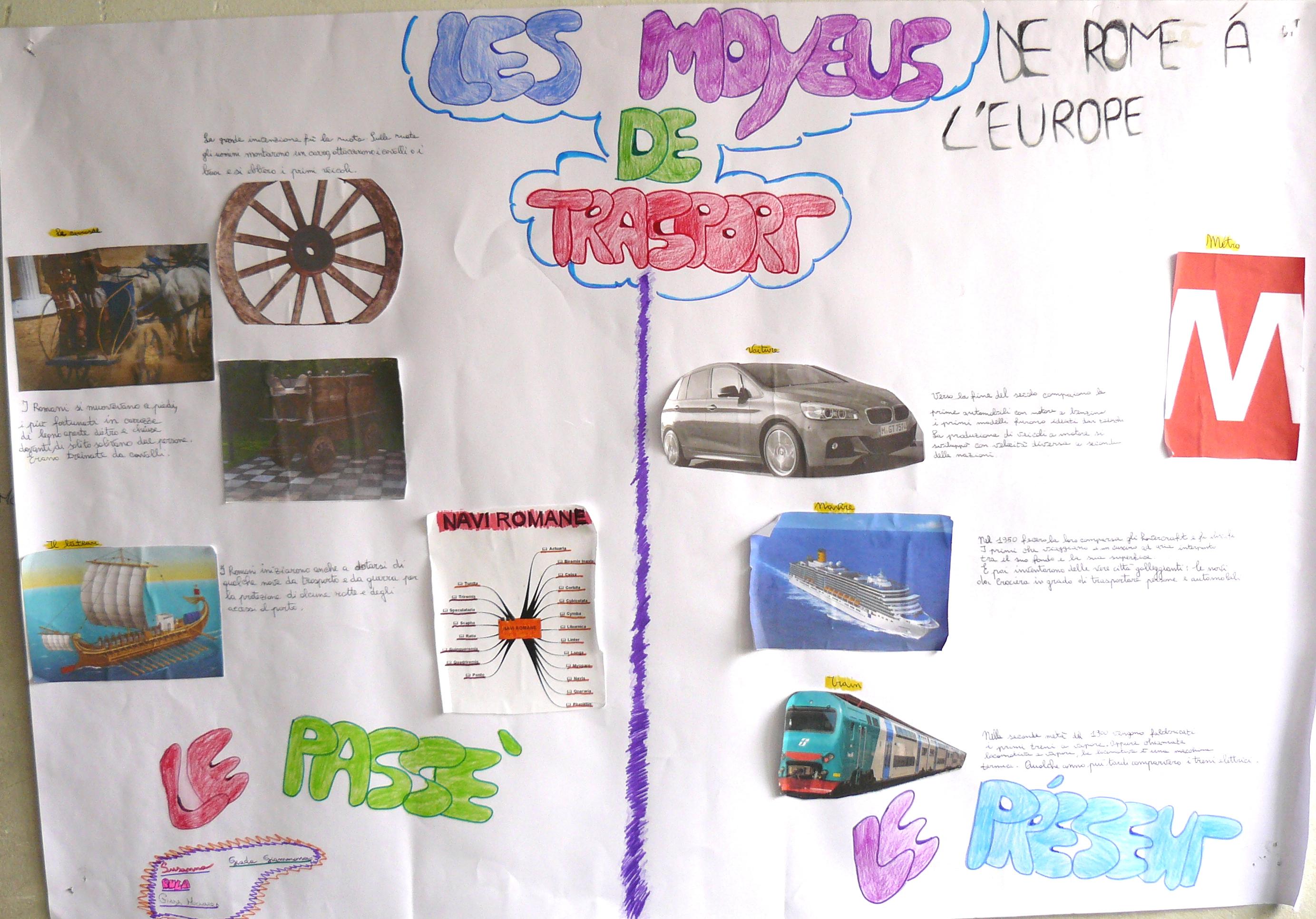 De Rome à l'Europe - moyens de transport